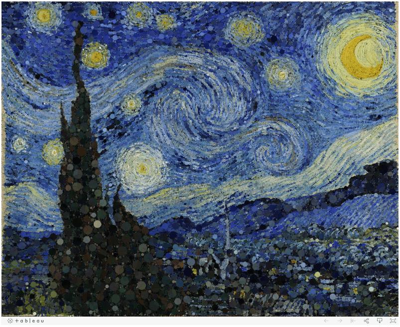 Vincent van Gogh's Starry Night Pie Chart Tableau Art