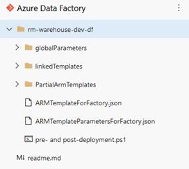 azure data factory files