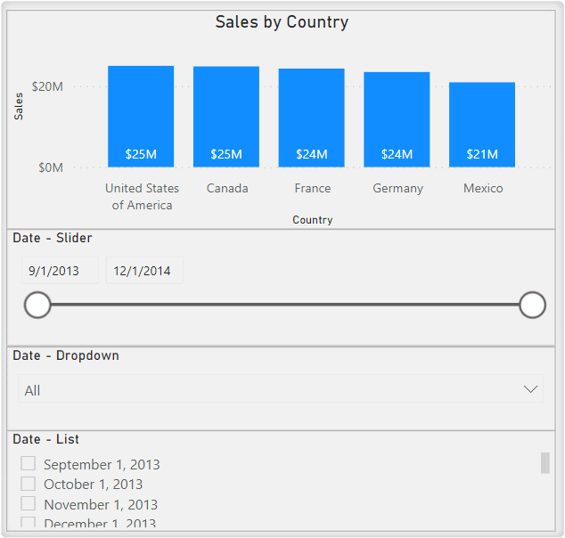 Slicers of a Date - Slider, a Date - Dropdown, and a Date - List to filter the data of Sales by Country.