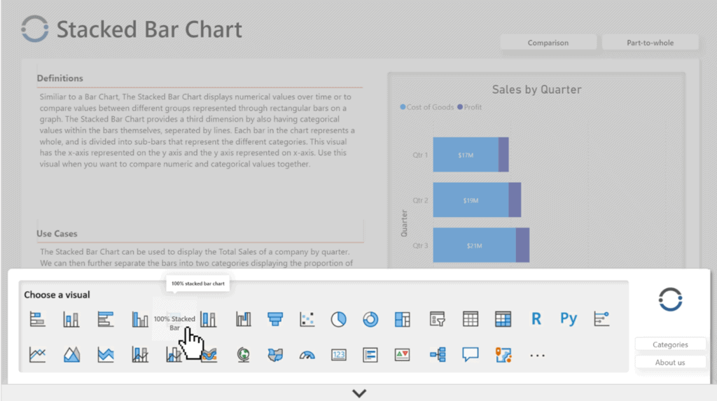 Page of the Interactive Power BI Visualization Guide demonstrating the